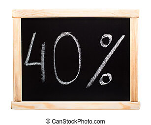 Forty percent written on blackboard - 40 percent written...