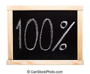 Hundred percent written on blackboard - 100 percent written...