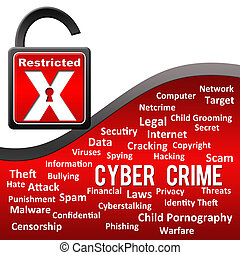 Cyber Crime - Red with Tag Cloud