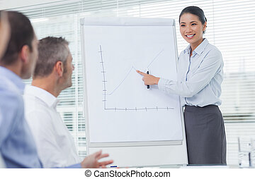 Businesswoman explaining graphs during her presentation in...