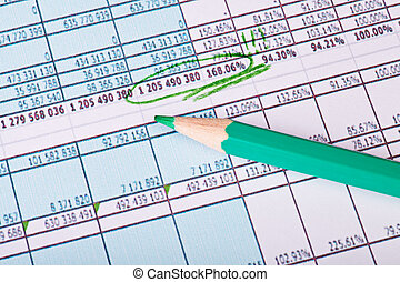 Business chart showing the success at the financial market. Green pencil. Selective focus
