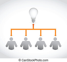 businessman idea diagram illustration design over white