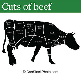 Cuts of beef background, vector illustration