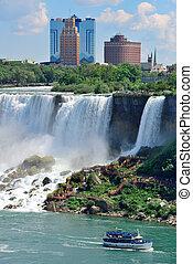 Niagara Falls with boat - Niagara Falls closeup in the day...