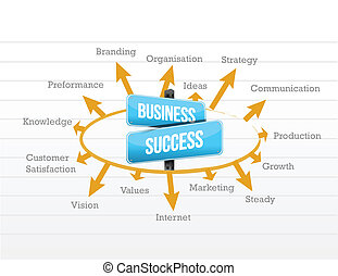 business success model illustration design over a notepad...