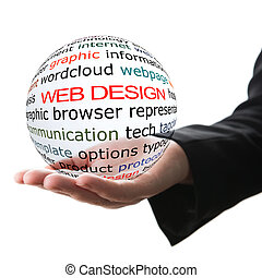 Concept of web design - Transparent ball with inscription...