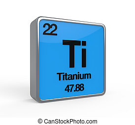 Titanium Element Periodic Table isolated on white background...