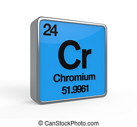 Chromium Element Periodic Table isolated on white...