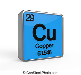 Copper Element Periodic Table isolated on white background....