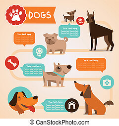 Vector set of infographics design elements - dogs and pets...
