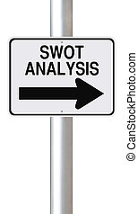 SWOT Analysis - A conceptual one way sign on SWOT analysis