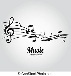 music notes on music score on white background