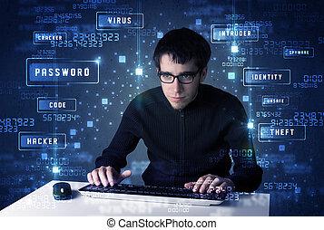 Pirata informático, programing, tecnología,...