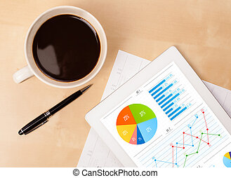 Tablet pc shows charts on screen with a cup of coffee on a desk