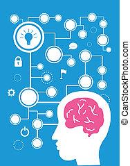 brain vector cartoon style for use