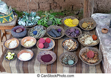 natural dyes of wool