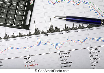 Stock price chart analysis - Analysing a stock price chart,...