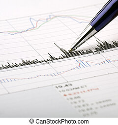 Stock chart analysis - Analysis of a printed stock price...