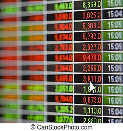 Stock market quote screen - Section of a live stock market...