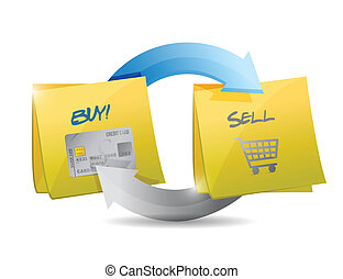 buy and sell post steps cycle illustration design over white