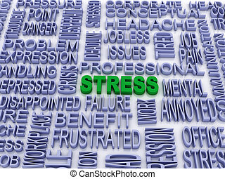 3d stress concept (word cloud)