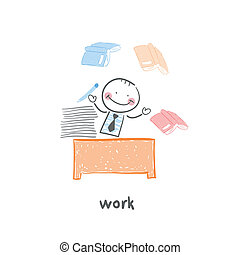 Man and Work