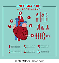 infographics of cardiology design over blue background...