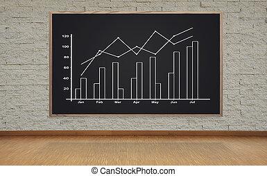 pizarra, gráfico