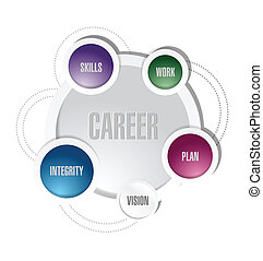career diagram illustration design over a white background