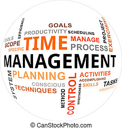 word cloud - time management - A word cloud of time...