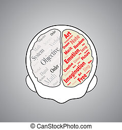 Man and  left right brain