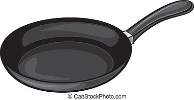 pan (frying pan)