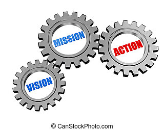 vision, mission, action in silver grey gears - vision,...