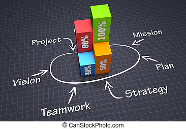 Strategy marketing - Successful business marketing as a...