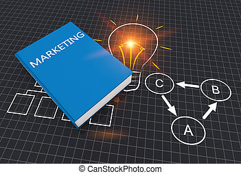 Marketing plan - Business book as strategy planning concept