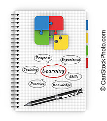 Notepad learning concept - Learning concept illustration...