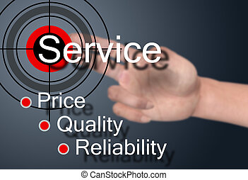 Customer service - Hand touch on service concept