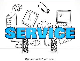 Electronics service concept - Electronics service as a...
