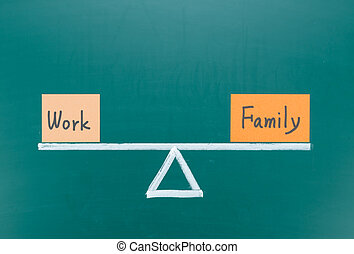 Work and family balance concept, words and drawing on...