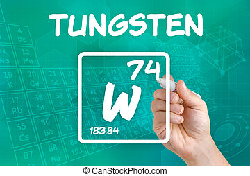 Symbol for the chemical element tungsten