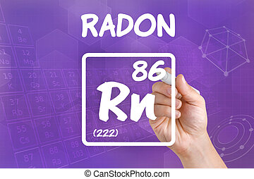 Symbol for the chemical element radon