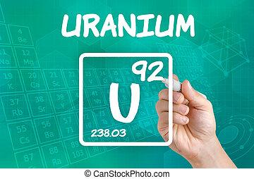 Symbol for the chemical element uranium
