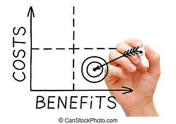 Costs Benefits - Hand drawing Costs-Benefits graph with...