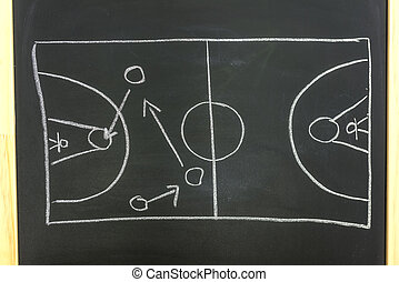 Basketball strategy - Top view of basketball field and game...