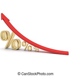Growing Percentage Sign