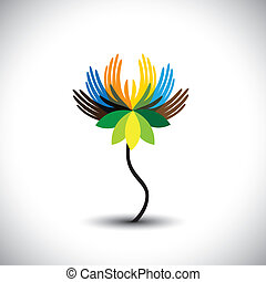 water lily(lotus) flower with petals as hands in rainbow...