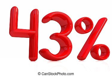 """3d red """"43"""" - forty three percent on a white background"""
