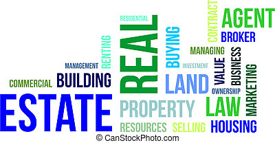 word cloud - real estate - A word cloud of real estate...