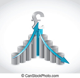 business british pound graph illustration design over a...