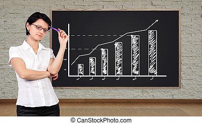 pensamiento, mujer de negocios, gráfico